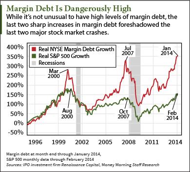 record margin debt