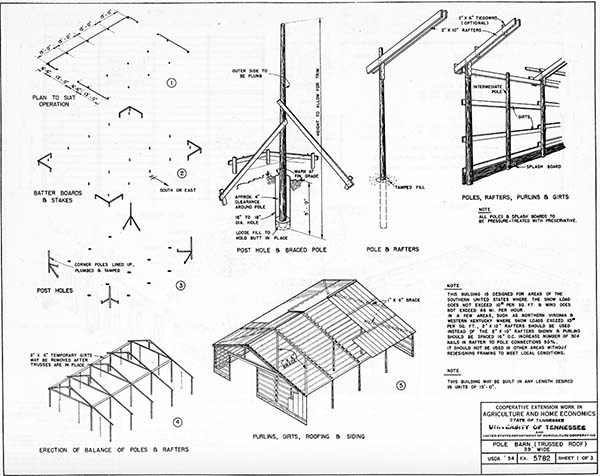 153 Pole Barn Plans and Designs That You Can Actually Build