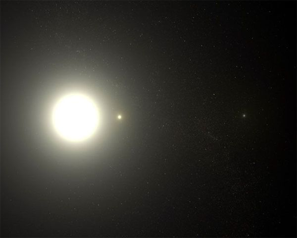 The North Star: How to Find Polaris | Space