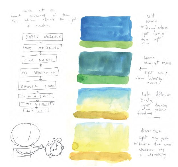 3fkZMs9RdPywUqARH3zbFY The making of Oliver Jeffers' best-selling picture books Random