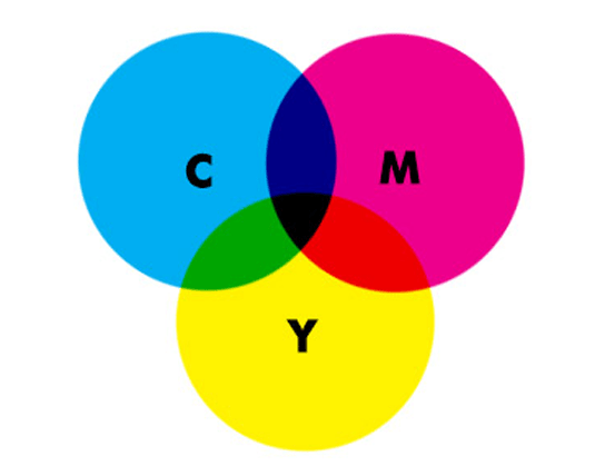 Colour theory: CMYK