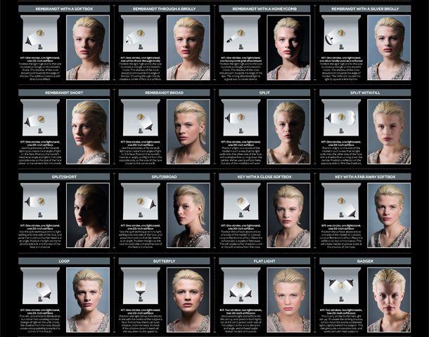 Best Studio Lighting Setup Portraits