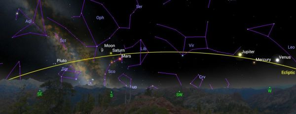 How to Spot Mercury and the Solar System's 'Racetrack ...