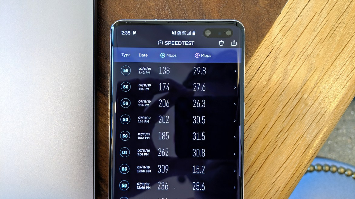 Sprint's 5G network in Chicago delivered speeds less than 200 Mbps.