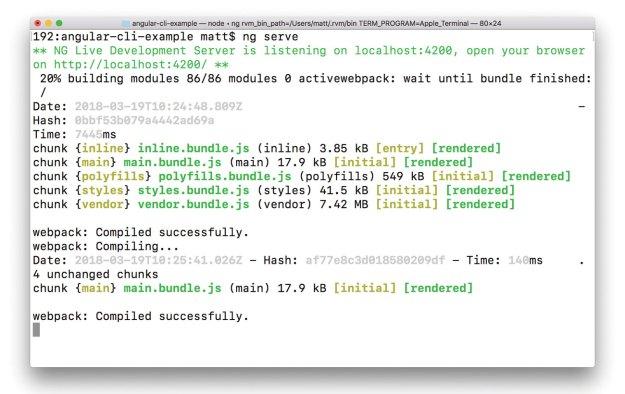 DMMzTG6HyUfwgzUkkimEdf 25 game-changing JavaScript tools Random