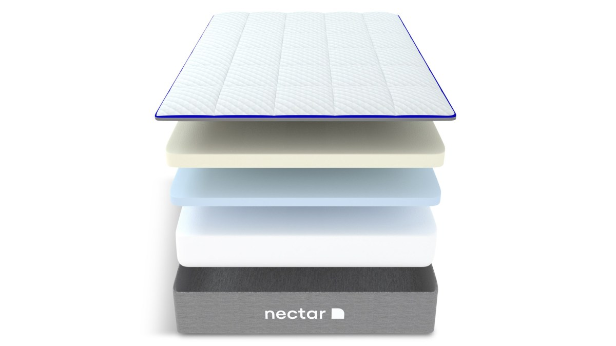 Nectar memory foam mattress review: diagram showing the five different layers