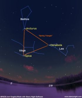 The Spring Triangle | Space