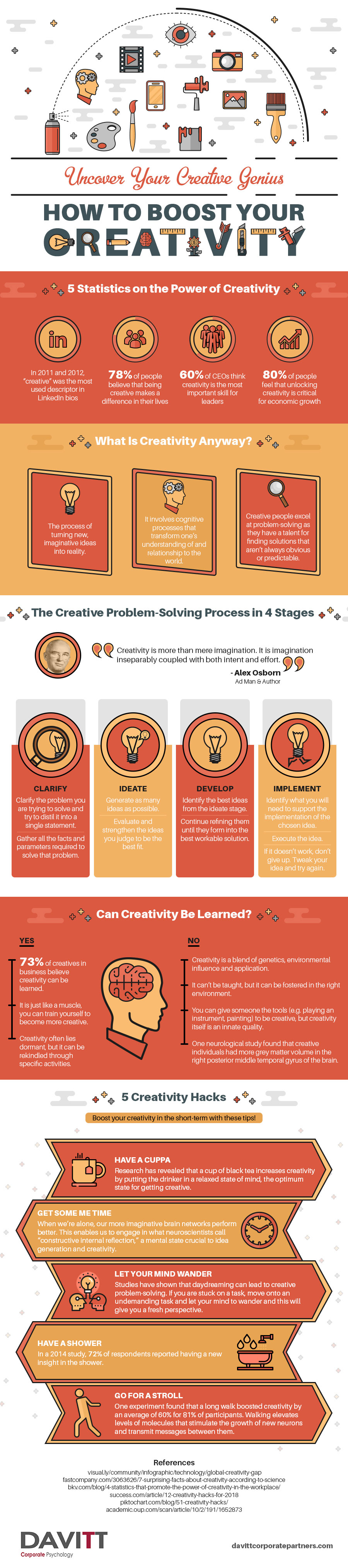 How to boost your creativity infographic