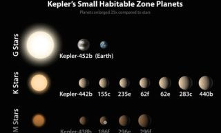 The 6 Most Earth-like Alien Planets | Space