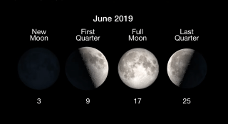 Full Moon Calendar 2019 When to See the Next Full Moon
