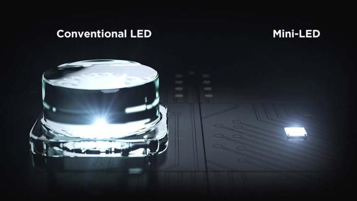 LED and mini-LED compared