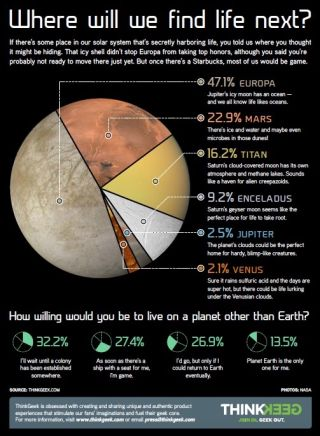 Beyond Earth Day: Where Will Alien Life Be Discovered ...