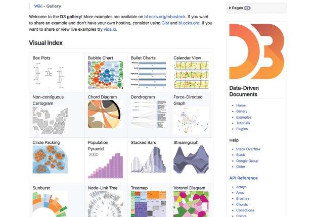 UQCDwPBDSNEdKn7RpEXpbf 25 game-changing JavaScript tools Random