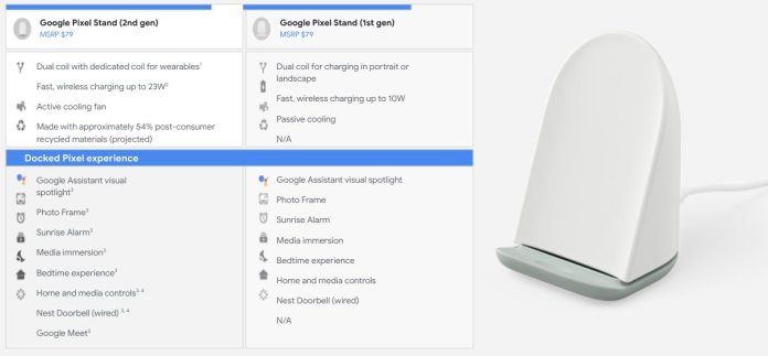 Marketing material leaked for the second-generation Google Pixel Stand, listing its features compared to the original and showing an image of the stand in white.