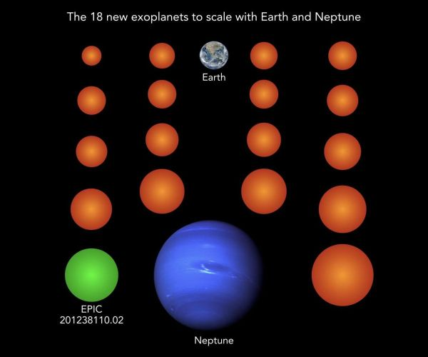 18 New Earth-Size Exoplanets Pop Up In Old Kepler Planet ...