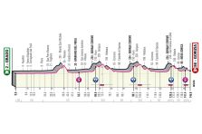 Stage 15 - Giro d'Italia 2021: Stage 15 preview