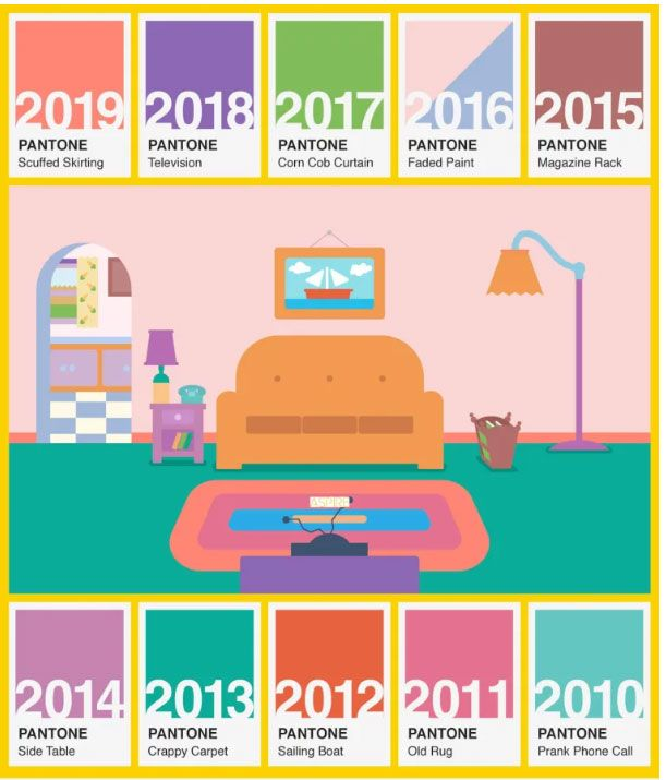 simpsons pantone color 2010 to 2019
