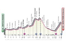 Stage 6 - Giro d'Italia 2021: Stage 6 preview