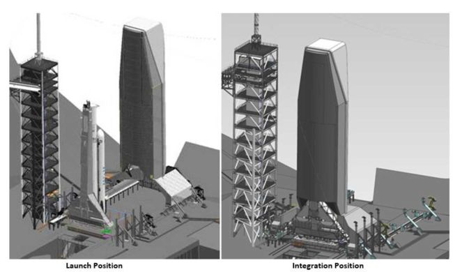 This SpaceX diagram shows how the company's planned mobile service tower will look in launch position (left) and integrated position for launches from Pad 39A of NASA's Kennedy Space Center.