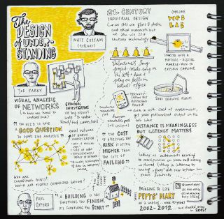 Why take notes when you can take sketchnotes?