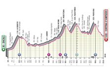 Stage 16 - Giro d'Italia 2021: Stage 16 preview
