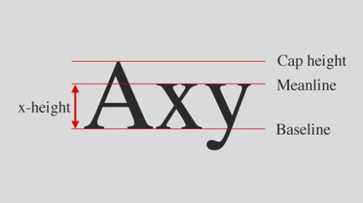 Axy typography explanation