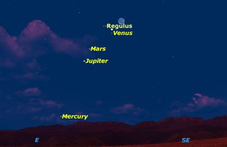 October's Planets on Parade: How and When to See Them | Space