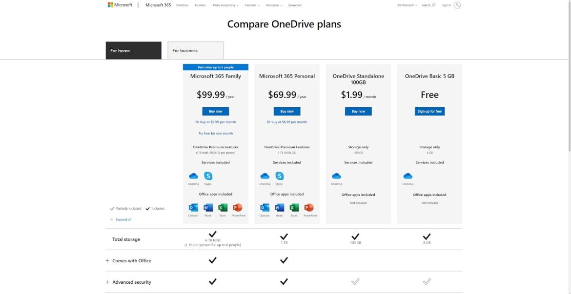 Microsoft OneDrive's pricing plans, broken down for users