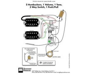 Guitar Wiring Sitehumbucker Works ~ Diagram circuit