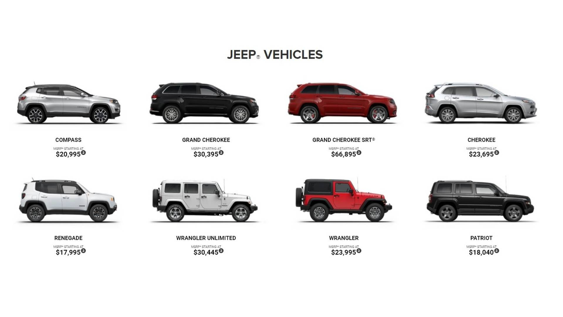 Jeep Wrangler Everything We Know