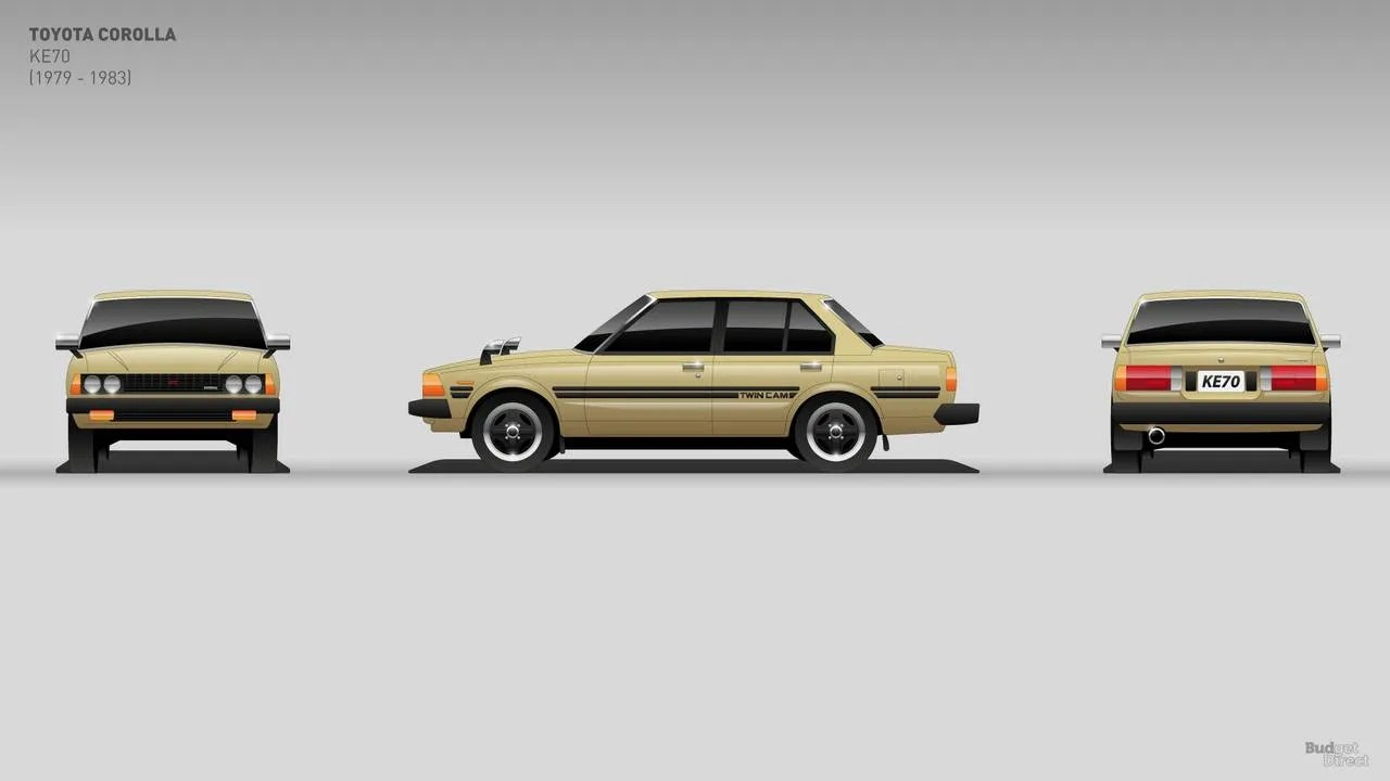 The corolla can be towed either for short distances or long distances, p. 11 Generations Of Corolla Show Evolution Of A Bestseller
