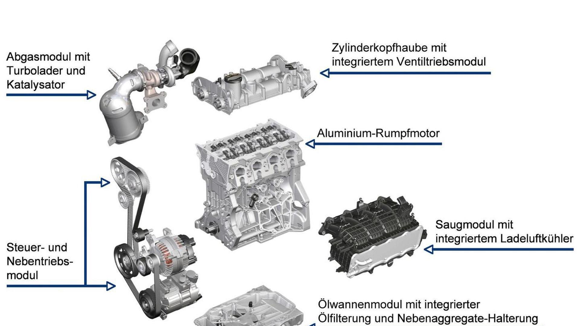 Vw Outlines The Mqb Platform Amp New Engine Families