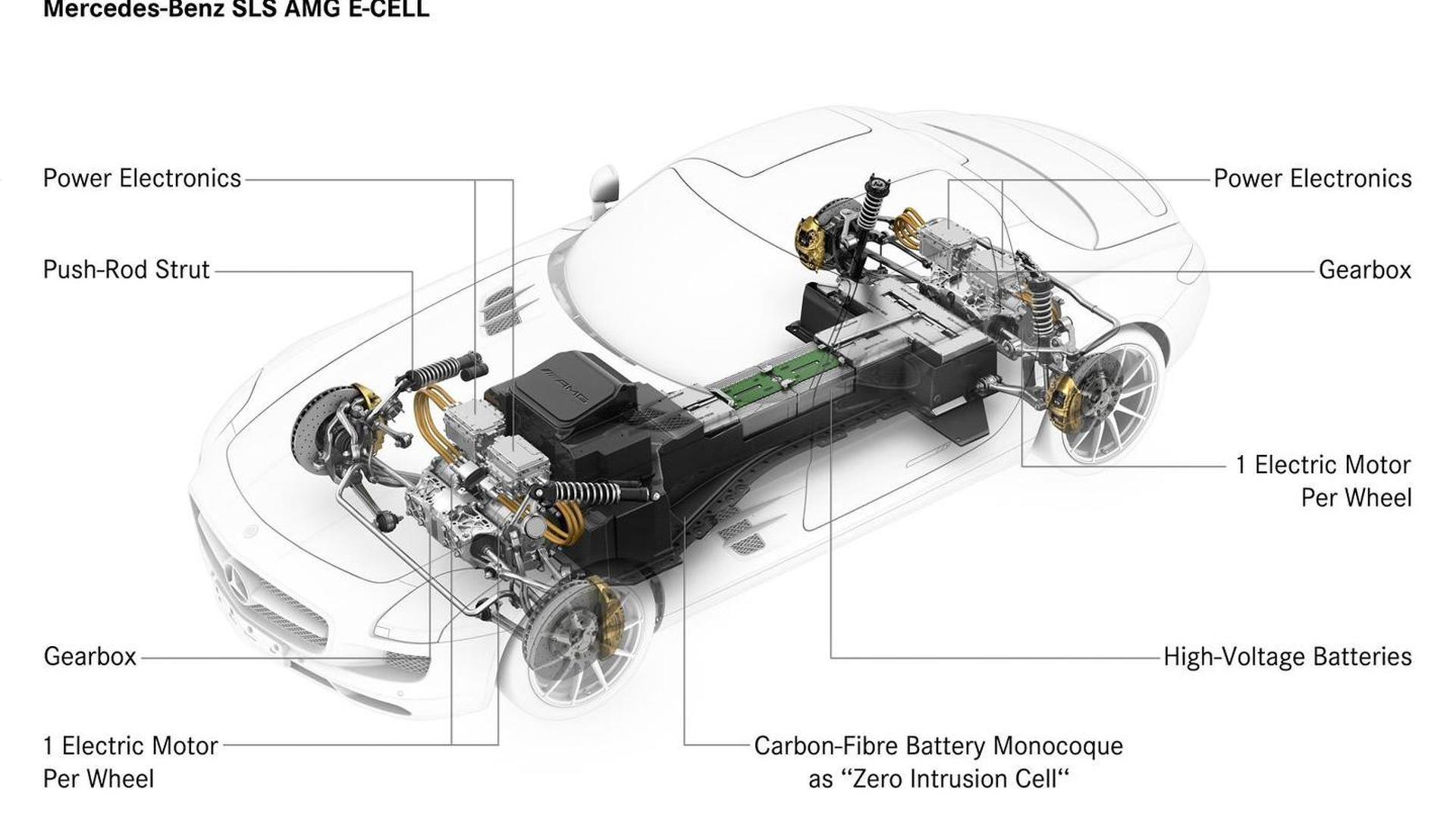 Mercedes Sls Amg E Cell Electric Drivetrain Revealed