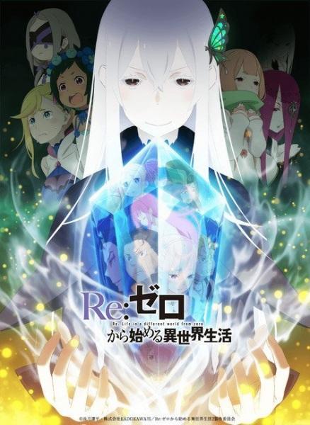 108005l - Best Anime Summer 2020: Anime Trending Indonesia