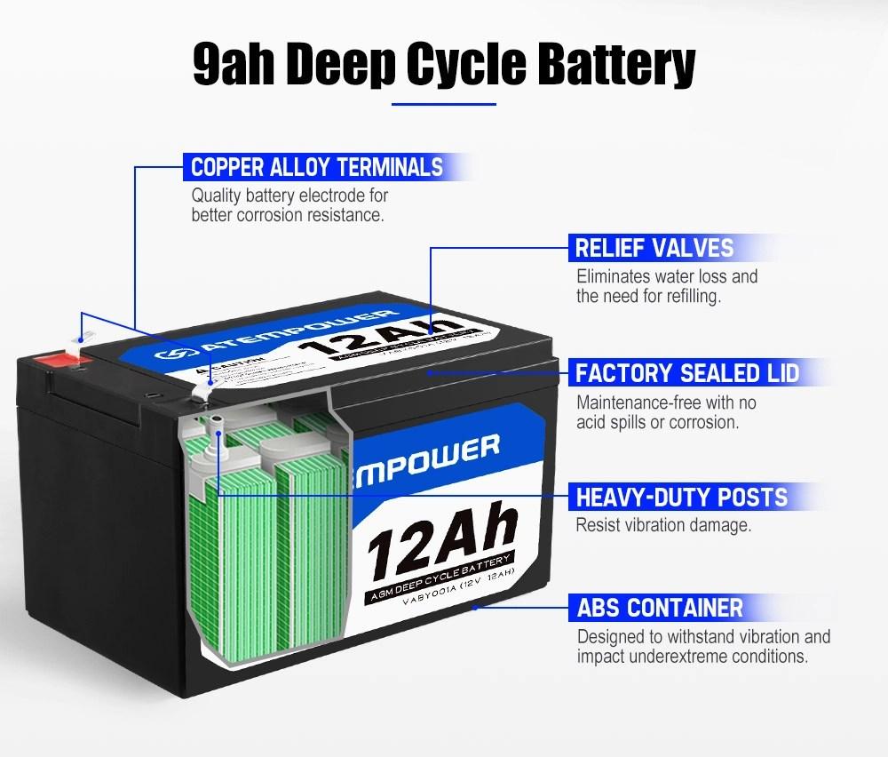12AH AMP Hour Battery 12V AGM SLA Deep Cycle Dual Fridge ...