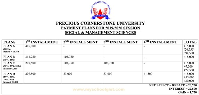 PCU-School-Fees-Payment-Plan-Social-and-management-Science