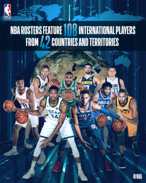 nba rosters feature 108 international