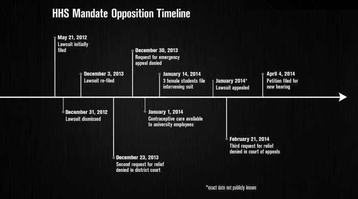 hhs_mandate_graphic_feb23_UPDATE