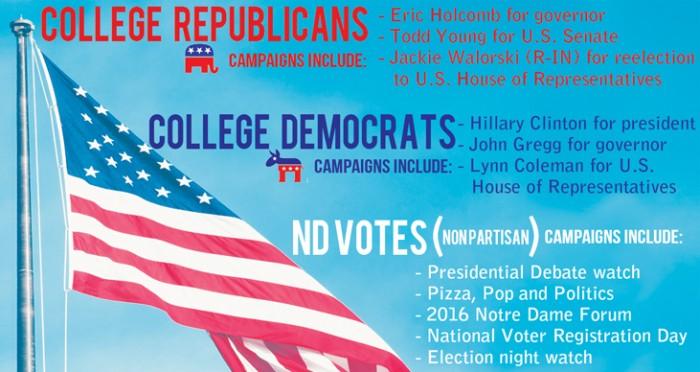Political club graphic web