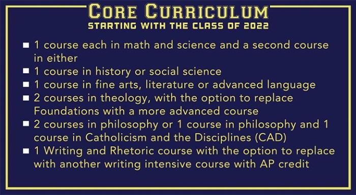 updated curriculum web
