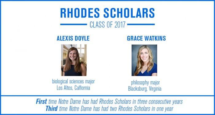 Rhodes_Scholars_WEB