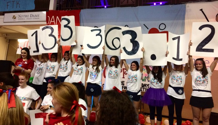 The fundraising committee announces the total amount of money this year's Dance Marathon raised at the end of this year's event, which took place in the Pfeil Center at Holy Cross College on Saturday.