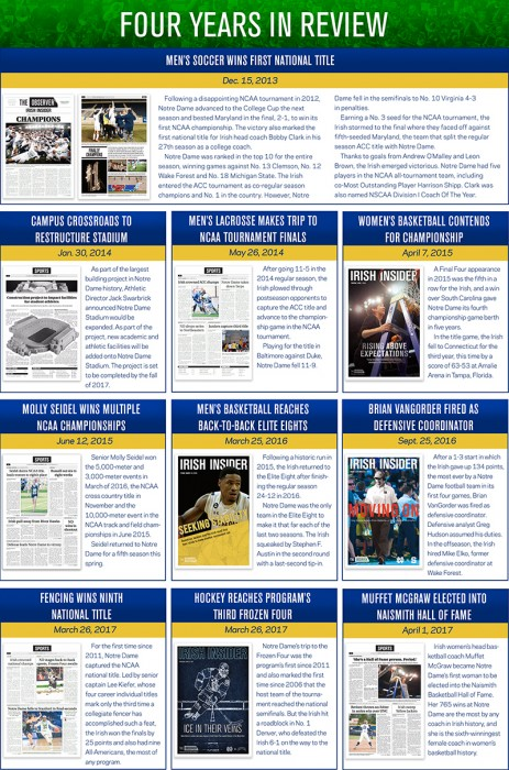 Sports_4yearsreview_WEB (1)