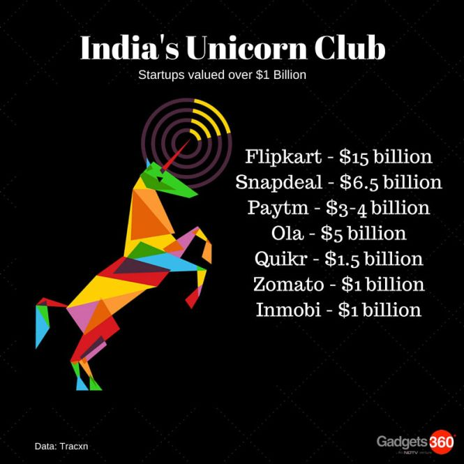Tracxn_Indian_Unicorns.jpg