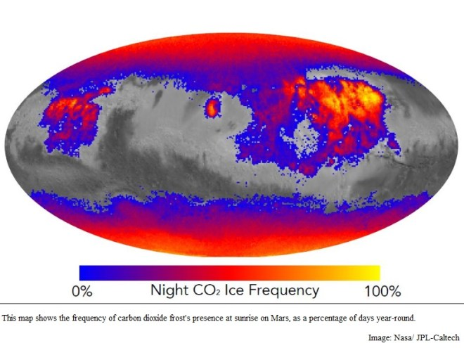 Nasa's Mars Orbiter Finds Carbon Dioxide Ice on Red Planet