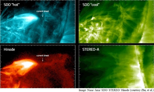 Nasa Helps Decode Solar Flares With 'Current Sheet ...