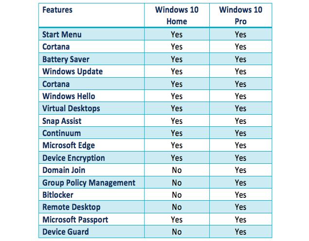 windows_10_pro_vs_windows_10_home_official.jpg