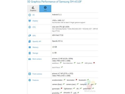 samsung_galaxy_a5_successor_gfx_bench_winfuture.jpg