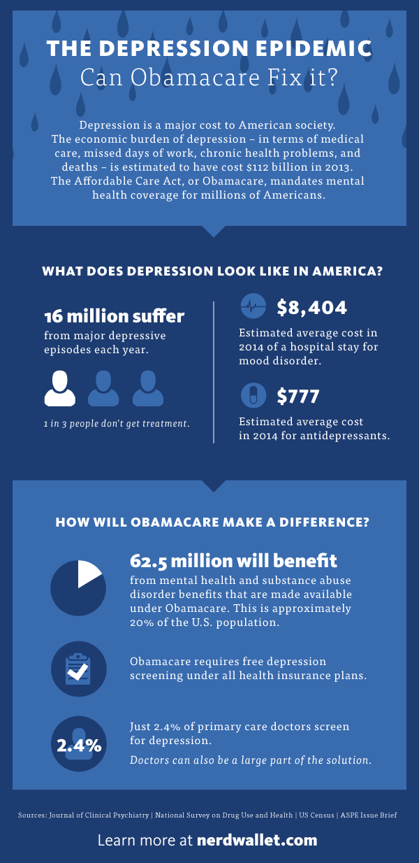 The impact of depression and suicide in the U.S.