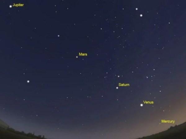 Five planets Mercury, Venus, Mars, Jupiter and Saturn will ...